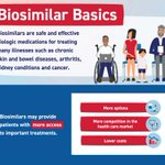 Image for the Tweet beginning: Biosimilars are FDA-approved biologic medications