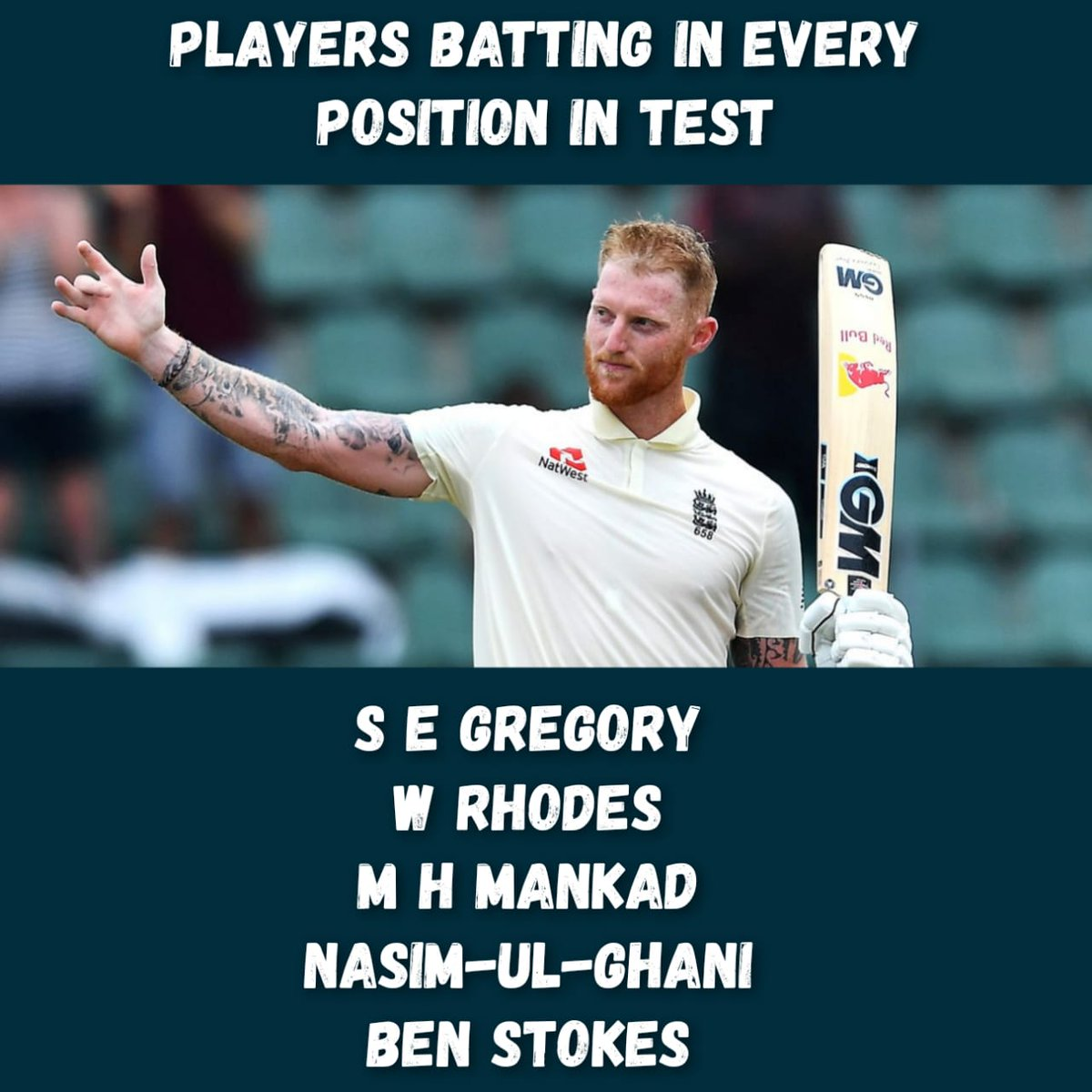 Players Batting in Every Position in Test  #joeroot #viratkohli #rohitsharma #benstokes #jaspritbumrah #rishabhpant #ravindrajadeja #jadeja #shubmangill #ajinkyarahane #kohli #bumrah #starc #engvind #indveng #cricket #cricketmerijaan #cricketlover #teamindia #benstokes