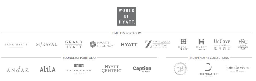 Replying to @angstlos8: @BJacksonWrites @Hyatt All of Hyatt's brands  Boycott them all