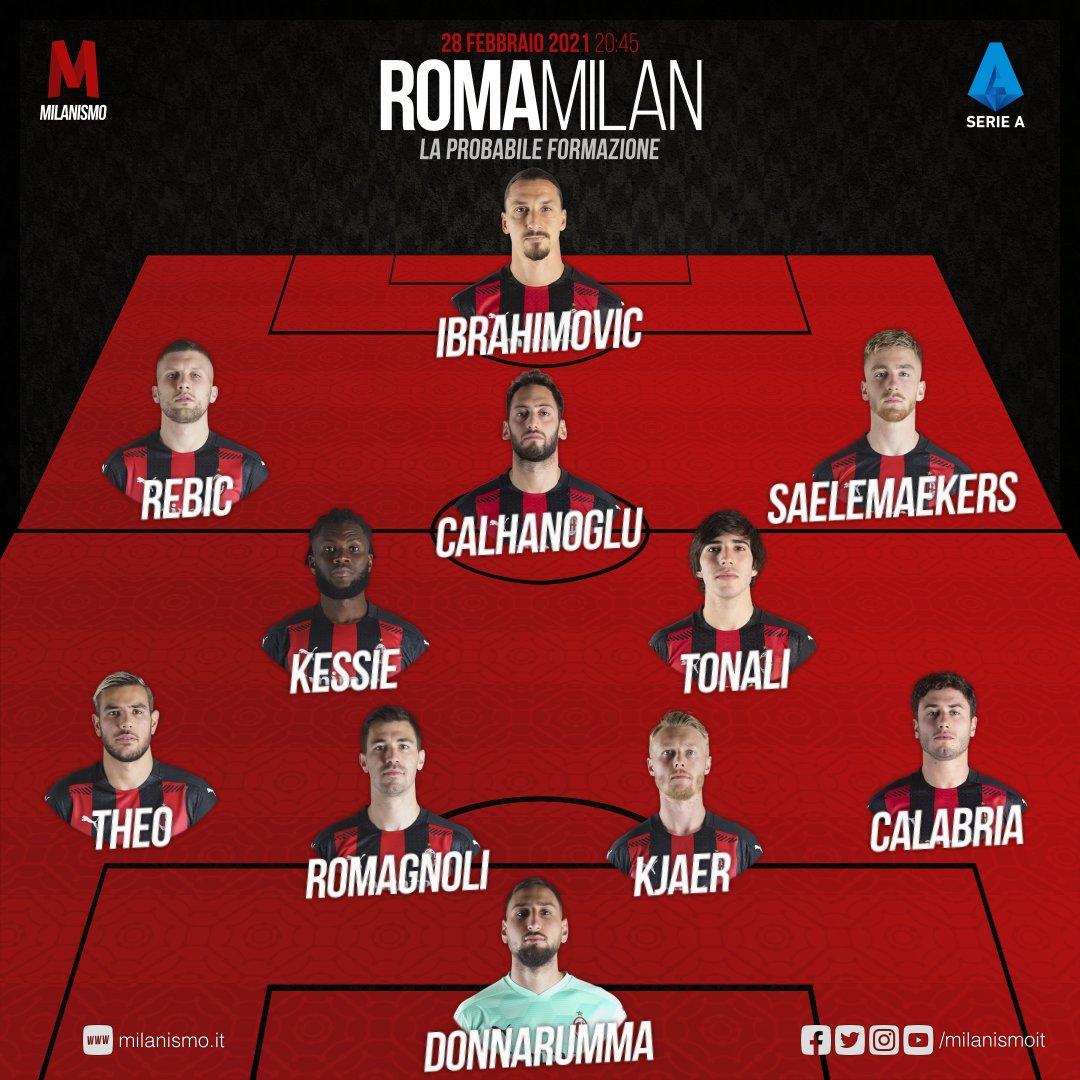 #RomaMilan