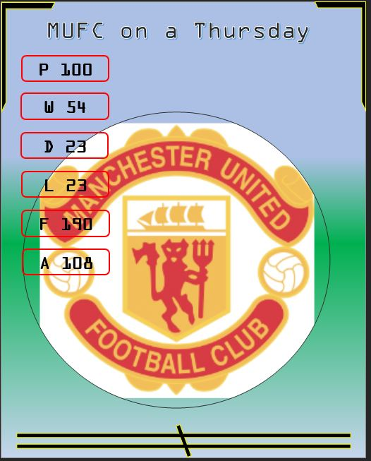 United's game at OT vs Sociedad was the Red Devils 100th on a Thursday (54% win rate)  #OleIn #GGMU #MUFC #MUFC_FAMILY #ManUtd #ManchesterUnited