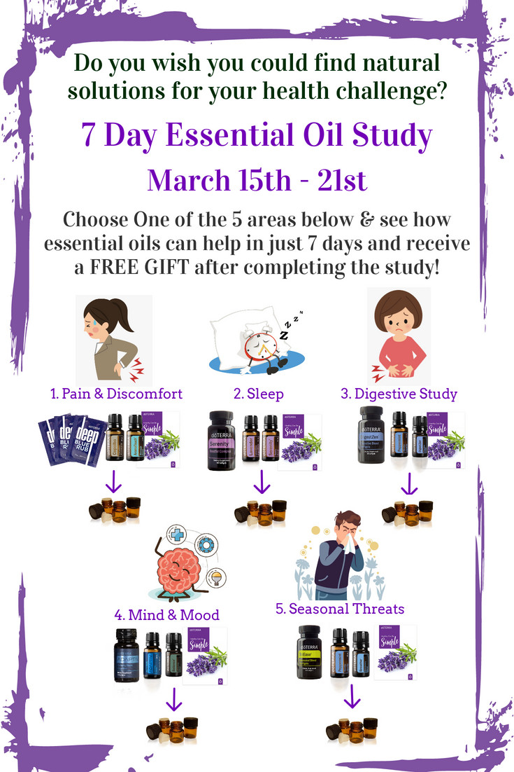 Wow everyone, we had so much success in our last 7 Day Oil study that we are going BIG in March with 5 Different study options to pick from and All are welcome as my guests, First Come First Serve! Message for more info or see fb post/pm there! Pls Share!
