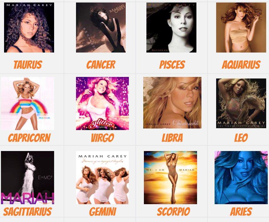 The Signs of Mariah Carey Albums✨