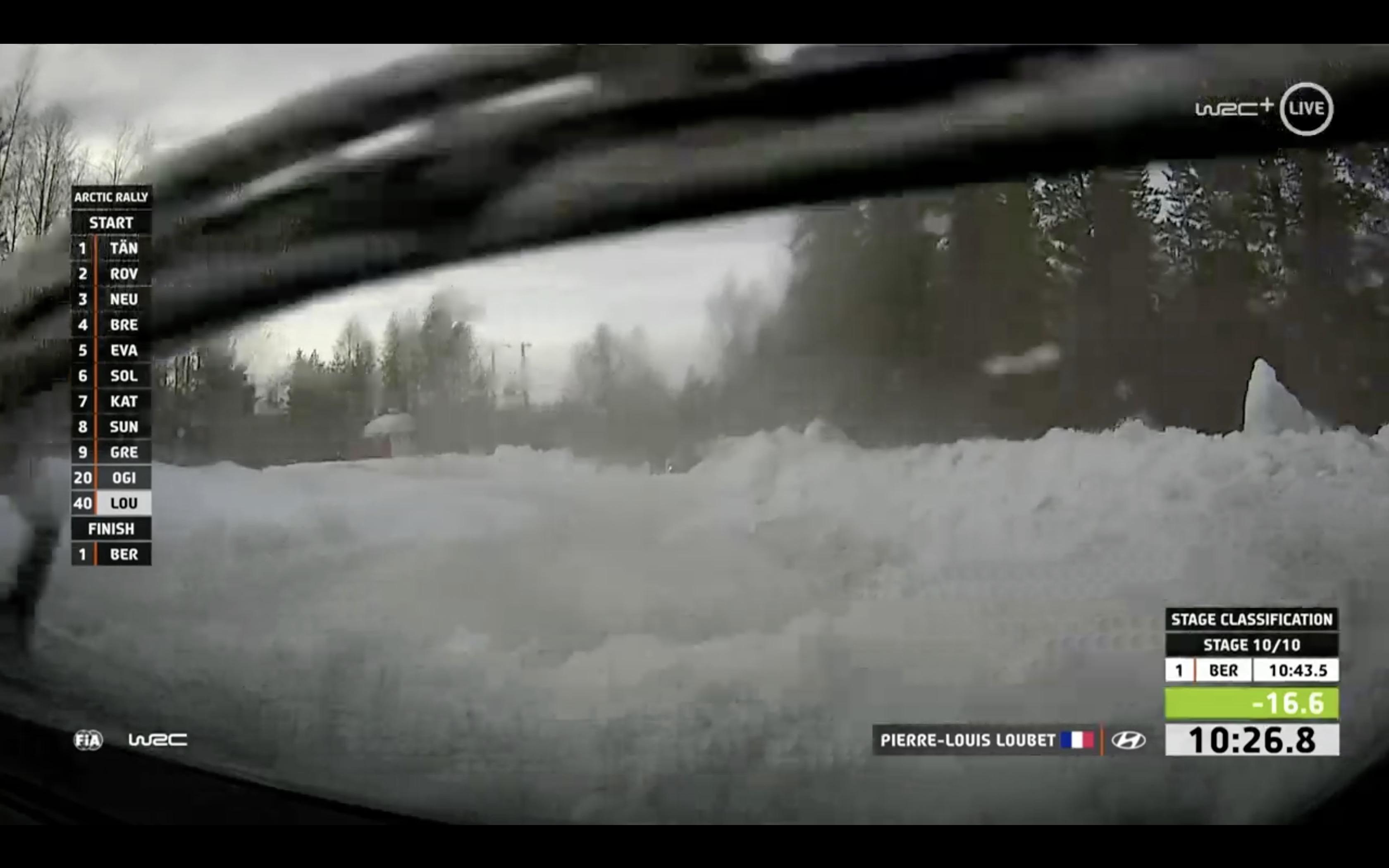 WRC: Arctic Rally Finland - Powered by CapitalBox [26-28 Febrero] - Página 7 EvT3UxJXUAQCDln?format=jpg&name=4096x4096