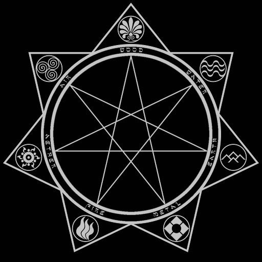 Septem Elementis.  #sevenelements #diagram #symbol #heptagram #star #fire #water #metal #wood #earth #air #aether #chaos #occult #esoteric #symbolism #magick #geometry #black