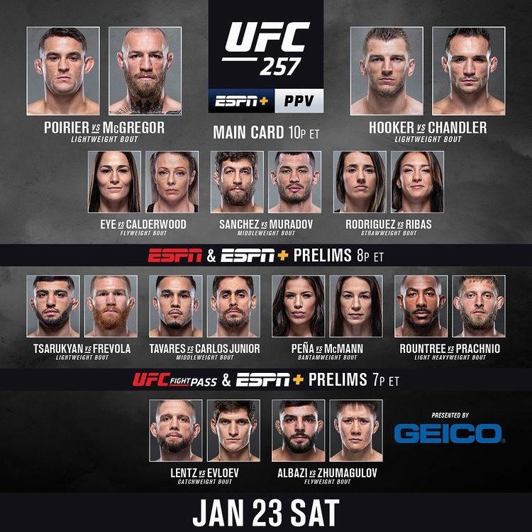 #UFC257  Unidades: +2.83 ✅ Yield: 21,77% Picks: 6 Acertados: 3 ✔️ (50%) Fallados: 3 ✖️ Cuota media: @ 3.69💰