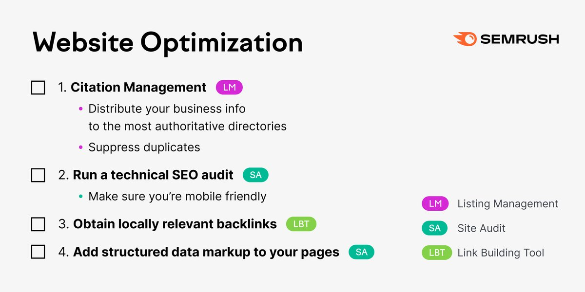 Local SEO Checklist: ✔️ Sett up Google My Business profile ✔️Manage citations ✔️Conduct a technical SEO audit ✔️Build relevant links ✔️Add schema markup ✔️Manage your reviews ✔️Track your performance  Let's talk about each point in more detail