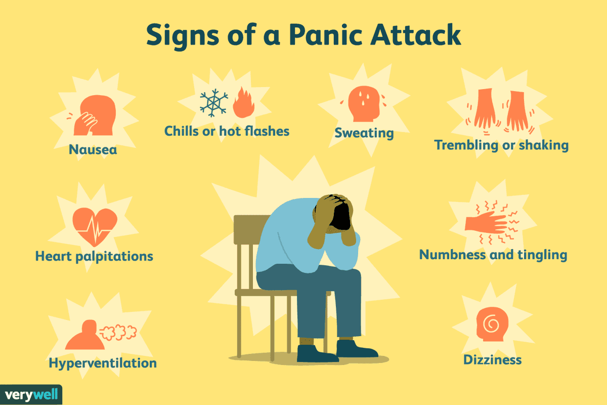 Could you be suffering from Anxiety? 😣  If these signs are present in you,  book an appointment with our NHS accredited doctors and be seen immediately 👩⚕️👨⚕️ through  🏥 the UK and Ireland's online hospital 🙌  #Anxiety #AnxietySupport #MentalHealth