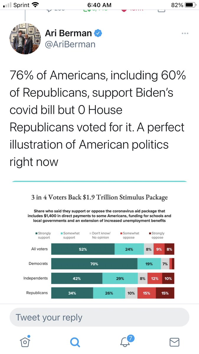 @GabrielSterling 76% of Americans, including 60% of Republicans support President Biden's COVID19 relief package. The Trump/ QAnon GOP conspiracy crowd , failed America. America is moving past Trumpism, forever. 🇺🇸 #gapol