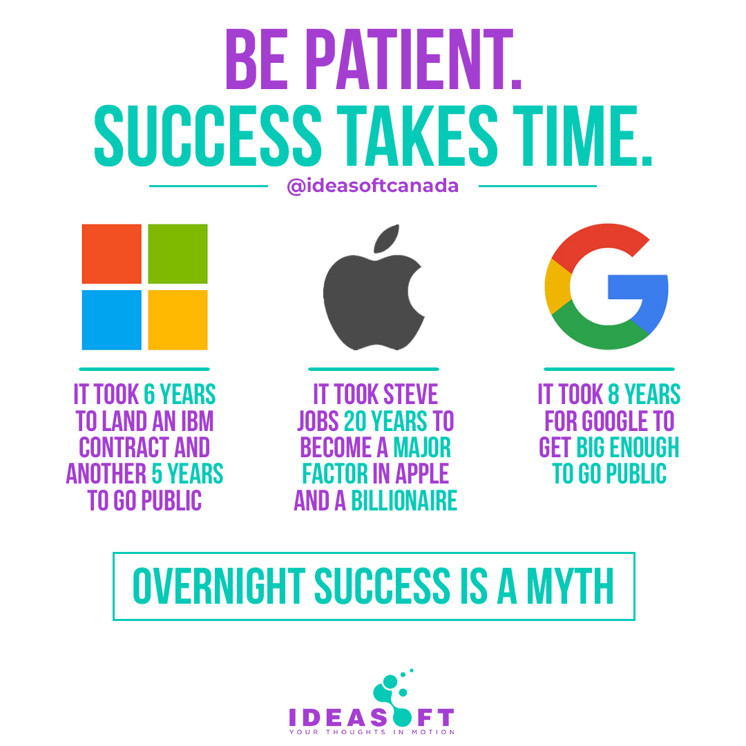 Be patient. Success takes time.  #Ideasoft #DigitalMarketing #Digitalmarketingexpert #Digitalmarketingagency #cardealers #automotivedealership #patient #success #takestime #marketing #advertising #focus #millionairemindset #concentrate #workhard