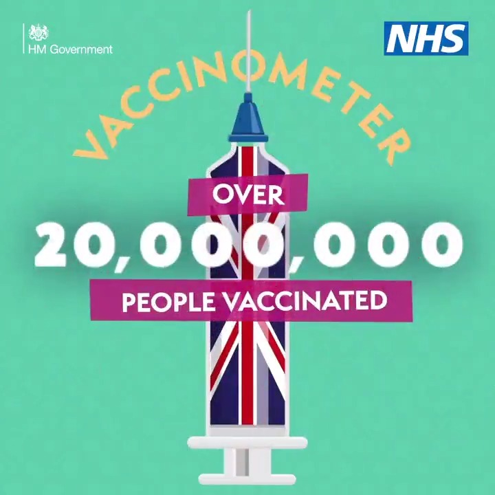 20 million people across the UK have now got the jab – a huge national achievement and a testament to the tireless work of NHS staff, volunteers, the Armed Forces & many more.   I urge everyone to get the jab when called. Every jab makes a difference in our battle against COVID.