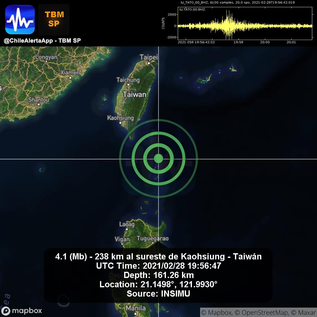New #Earthquake. 🌎 4.1 (Mb) - 238 km al sureste de Kaohsiung - Taiwán. 2021/02/28 19:56:47 UTC. #Kaohsiung-Taiwán App:  #Temblor #Sismo #alert