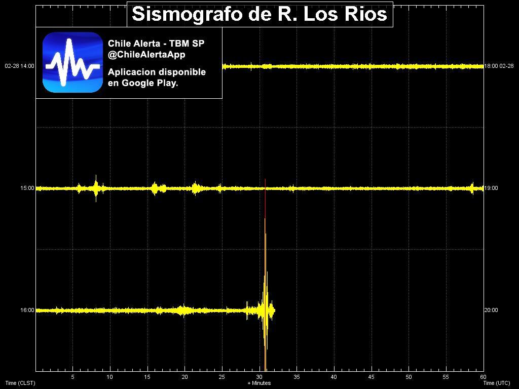 #Sismografo de la region de #LosRíos registrando #sismo en tiempo real. Sentiste el sismo? Reportalo aqui:  #Iris #GFZ #temblor #earthquake #Chile @ChileAlertaApp App: