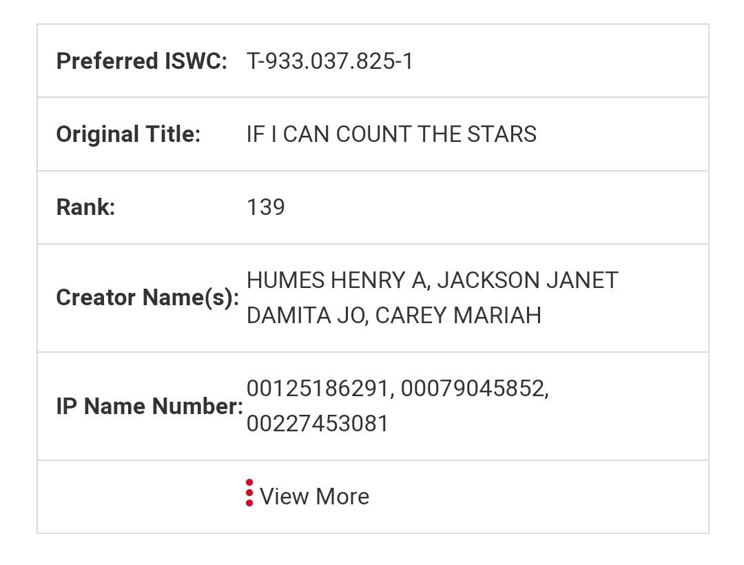 .@JanetJackson @MariahCarey what happened to this song? 😭 #lambily #janfam