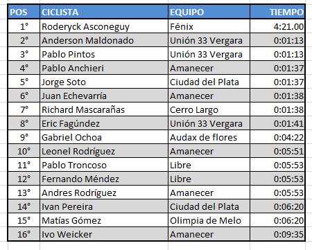 Results 2021 EvWj8bGXcAM40VT?format=png&name=small