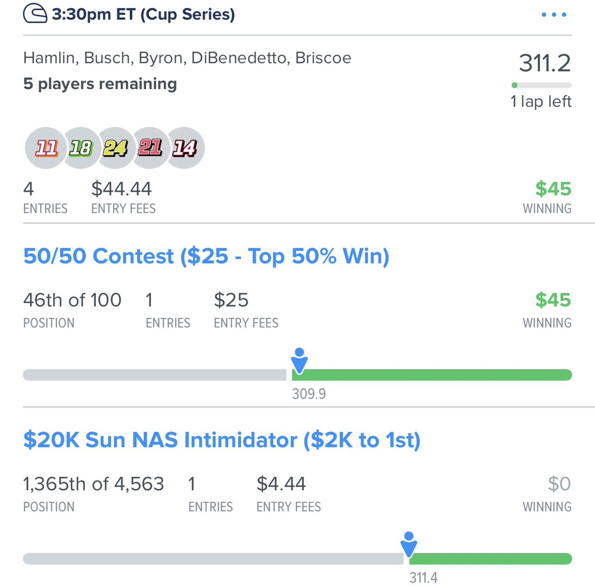 Hovered at the payout line on #FanDuel for today's #NASCAR race. Had Byron who won the race. Hope you were able to cash if you used the lineup. #DFS #DixieVodka400 #FantasyNASCAR 🏁🏎