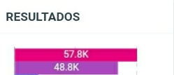 Replying to @shawnsstream: Anyone voting?   We are 9k down  #VoteShawnMendes #KCA