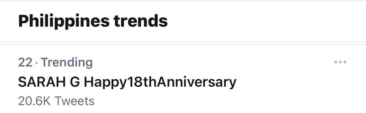 Still trending nationwide with 20.6k tweets!  SARAH G Happy18thAnniversary @JustSarahG #SarahGeronimo