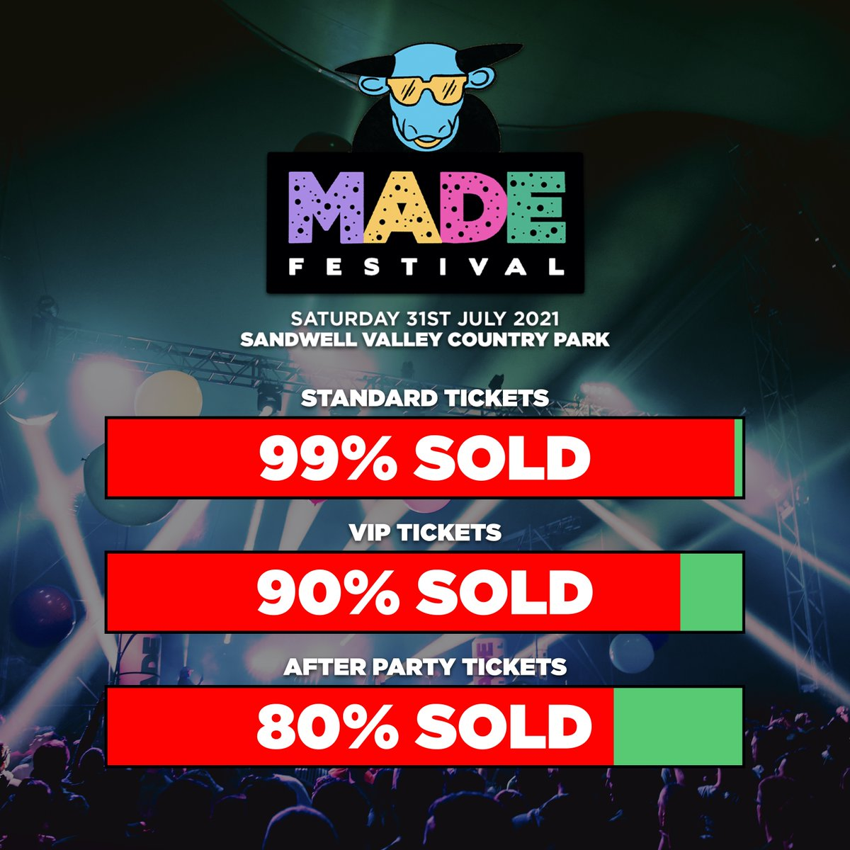 The reaction to MADE Festival 2021 has been truly insane, we cannot wait to see you all in July! 🙌🏻☀️😎  All tickets will go off sale at Midnight TONIGHT 🕛  Any remaining tickets will be released tomorrow at Midday when we release our full line up 😬