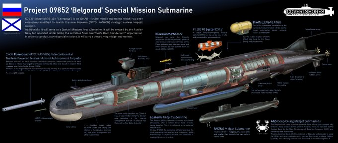 Poseidon carrier Submarines - Page 7 EvYCxRcXcAEotJY?format=jpg&name=small