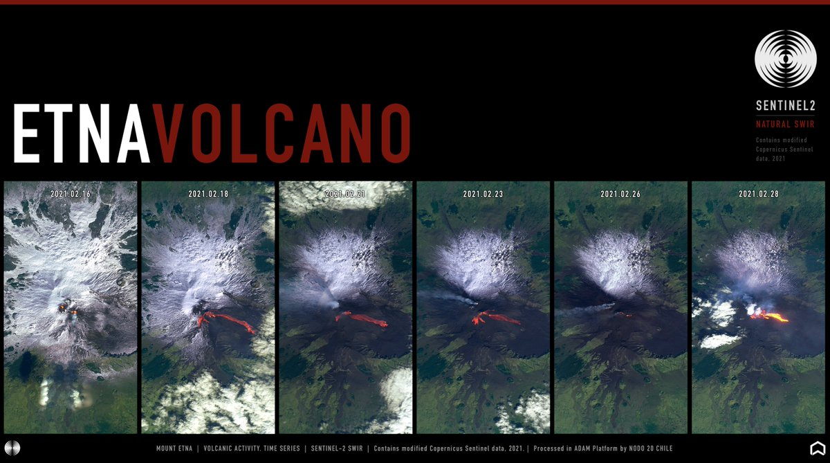 Retweet @ CopernicusLand: RT @nodo20chile: 🌋 #Etna #Volcano explosive activity from Feb. 16 to Feb. 28, 2021 from 🛰️ #Copernicus #Sentinel2. 🇮🇹 #Sicilia #Sicily #Italy #OpenData #scicomm 💻 Processed in @PlatformAdam by @nodo20chile 🌐 Download the…