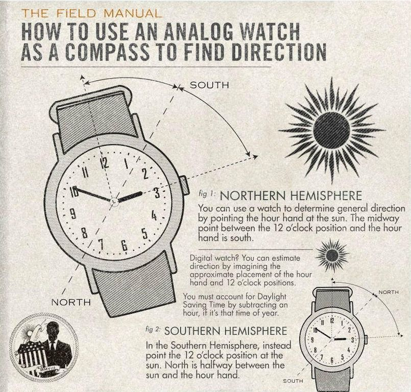 Replying to @EvanKirstel: You can tell your direction using a watch