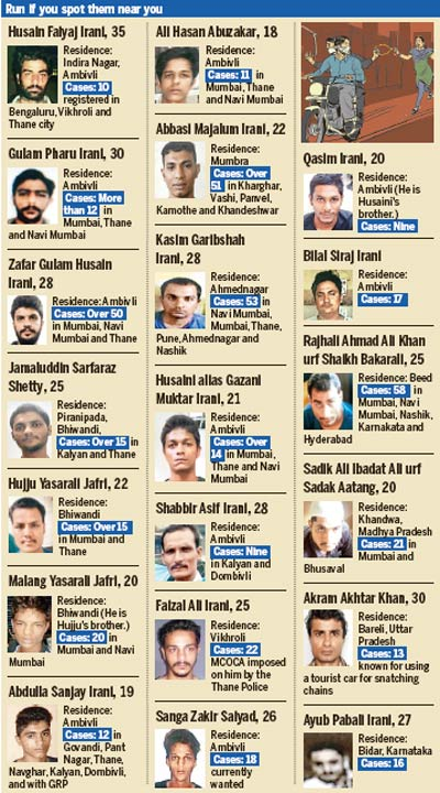 Replying to @RituRathaur: Names of chain snatchers from Maha...
