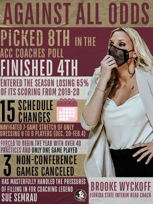 Unbelievable job done by @CoachBrookeFSU this year with @fsuwbb!  🍢 https://t.co/p4x8KzQRqb