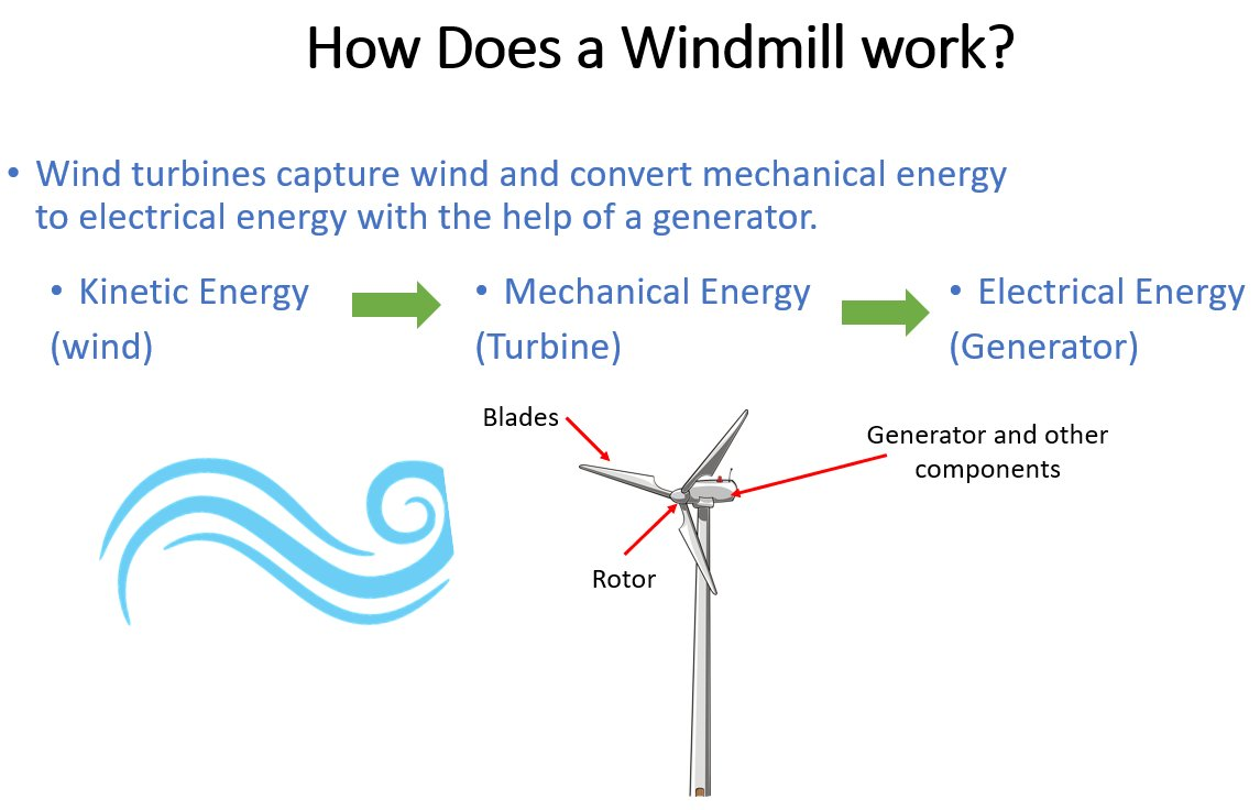 Our renewable energy workshop for schools...It contains practical activities that allows children to explore their design skills by challenging them to design an efficient wind blade to light an LED...Check it out on the link below: vstemschool.com/renewable-ener… #Science #TEACHers