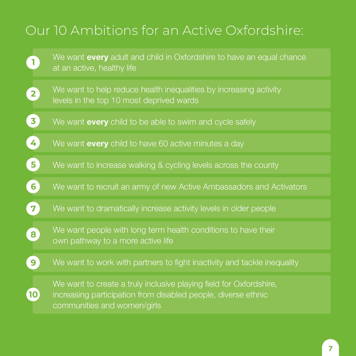 We've outlined our 10 Ambitions for an Active Oxfordshire below. But we can't do this alone. Will you join us in creating a truly inclusive #Oxfordshire, where every adult and child can enjoy an active, healthy life? Find out how here 👇 https://t.co/45JWWwyG3W