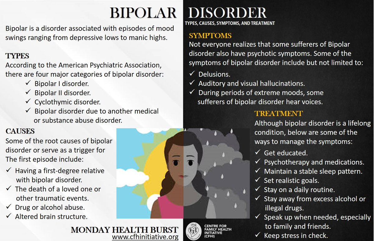 In March, @CFHInitiative through Monday Health Burst will be addressing different mental health disorders. Join today's episode on types, causes, symptoms and treatment of Bipolar disorder.  #MentalHealthAwareness #BipolarDisorder #MondayHealthBurst #MondayThoughts