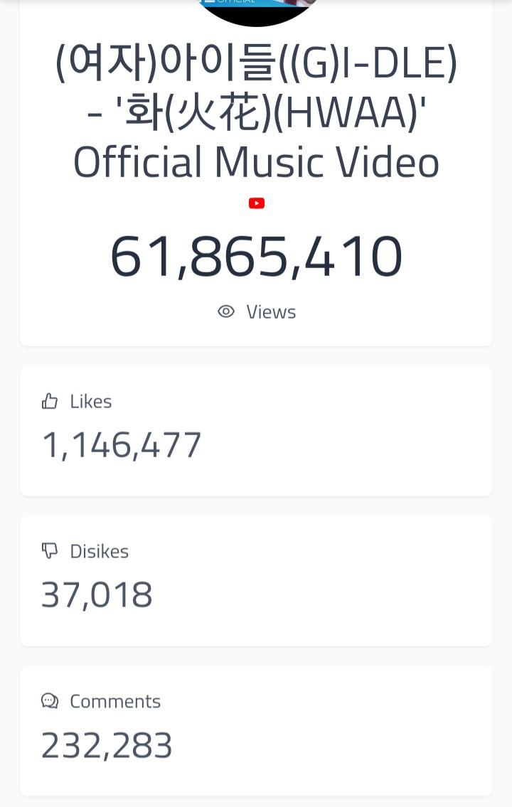 I'm monitoring the views while streaming djshfjlahdoa KEEP STREAMING NEVIESSS!!   @G_I_DLE #여자아이들 #GIDLE