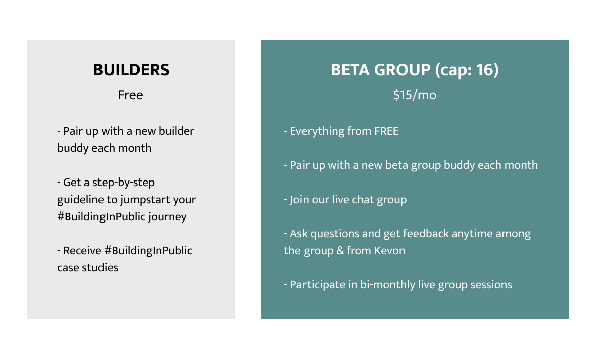 Building in Public Beta Group