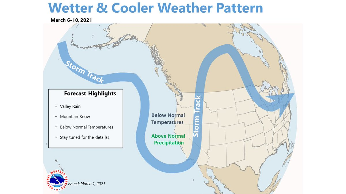 Pattern Change Coming to Norcal this weekend and into early next week. #sacwx
