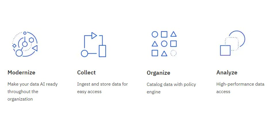 Storage for AI and big data simplify your infrastructure with optimized solutions for different AI journey stages to drive greater insight, value, and competitive advantage from data.  Read more > https://t.co/tcC6xzUroh @IBMStorage v @antgrasso #IBMPartner #AI #Storage #BigData https://t.co/g1PKzFZDHI