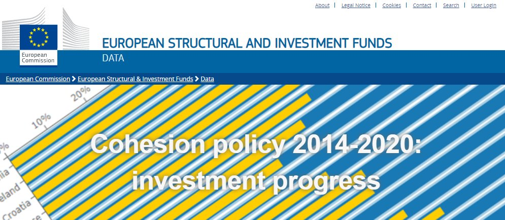 EU #CohesionPolicy: investment spending in projects accelerated in 2020 up to €251 billion! europa.eu/!JR66un 🇸🇪🇬🇷🇧🇬🇨🇾🇫🇮🇵🇹🇳🇱 ➡️best performers in terms of spending 🇭🇺🇨🇿🇲🇹🇱🇻🇪🇪 ➡️highest rates of Cohesion policy investments allocated to projects More on #ESIFopendata