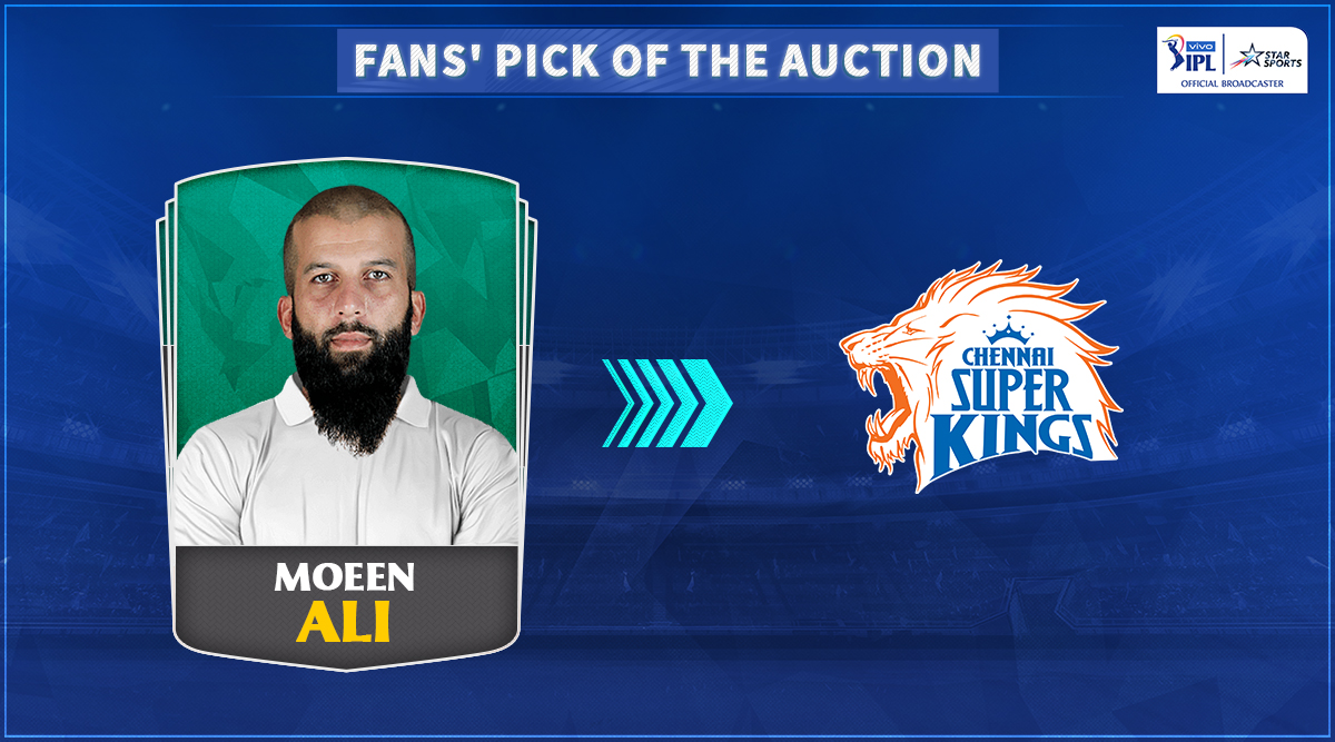 Can you feel the #Yellove, Moeen Ali? 💛  We asked, you 🗳️ and now we present to you, 𝐘𝐎𝐔𝐑 Pick of the #VIVOIPLAuction 2021!  #VIVOIPL #IPL #IPLAuction