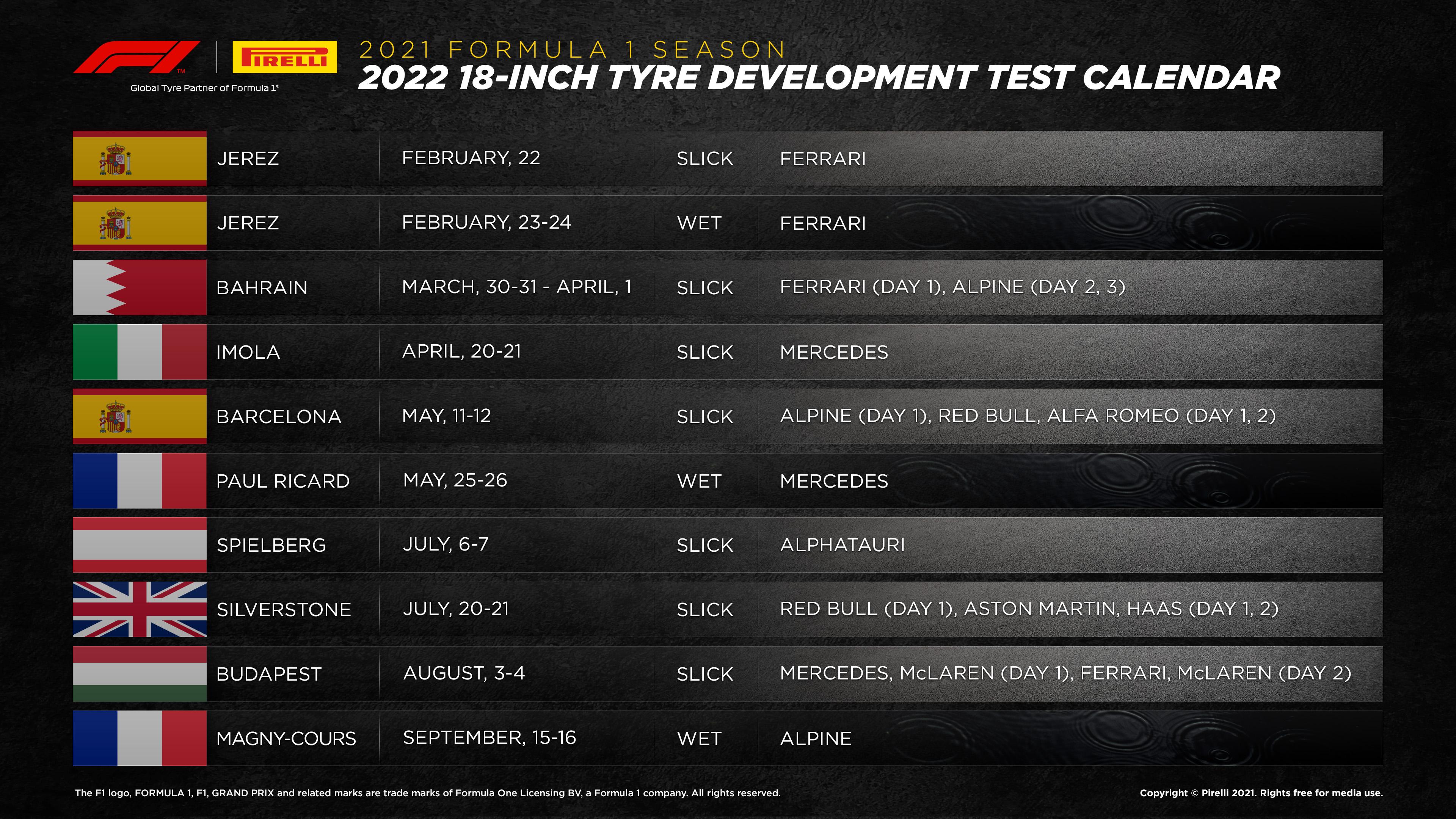 calendario_test_pirelli_f1