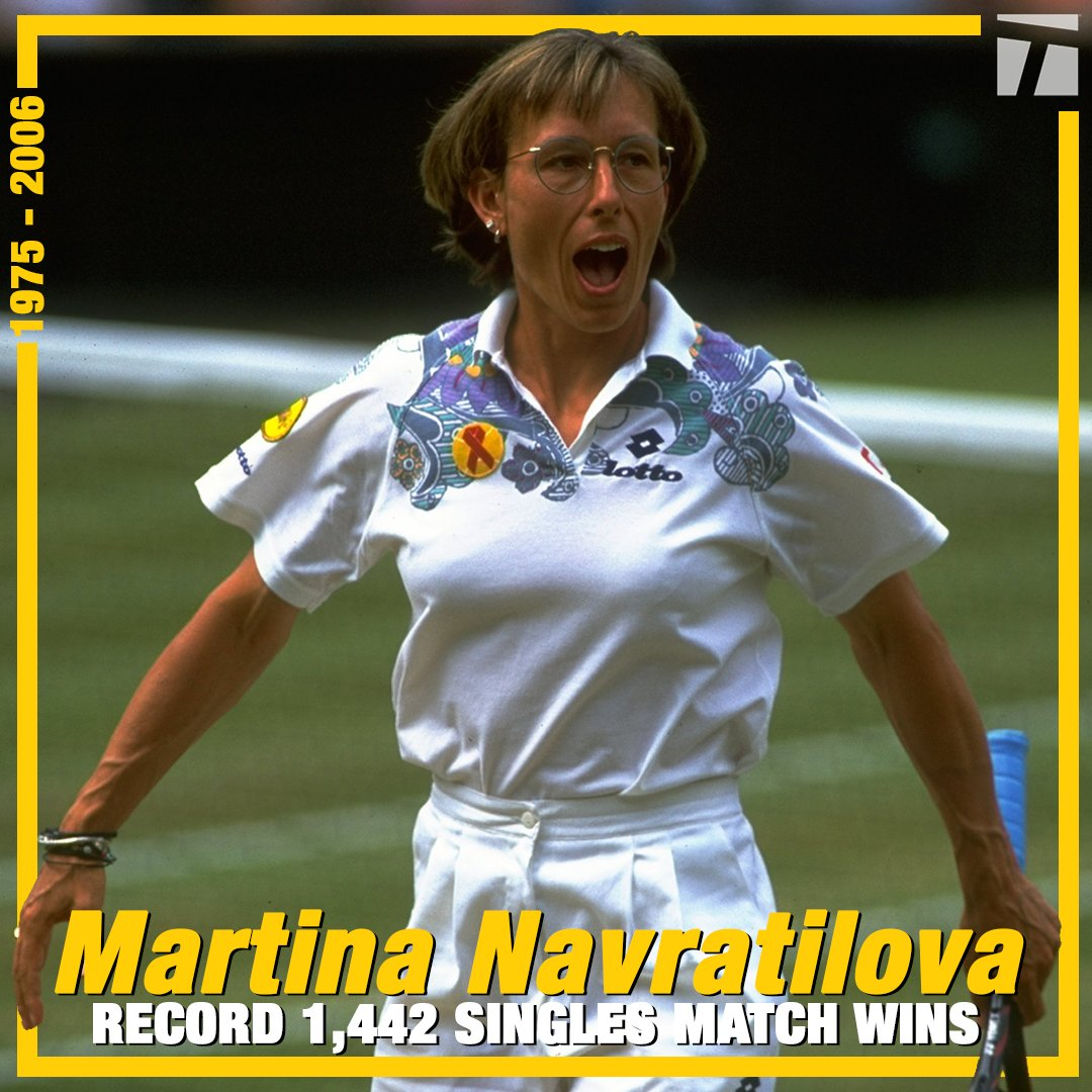 Record holder for most singles match wins: @Martina coming in at 1,442.🤯  She also holds the records for most singles titles (167) and most doubles titles (177) in the Open Era.  #InternationalWomensDay