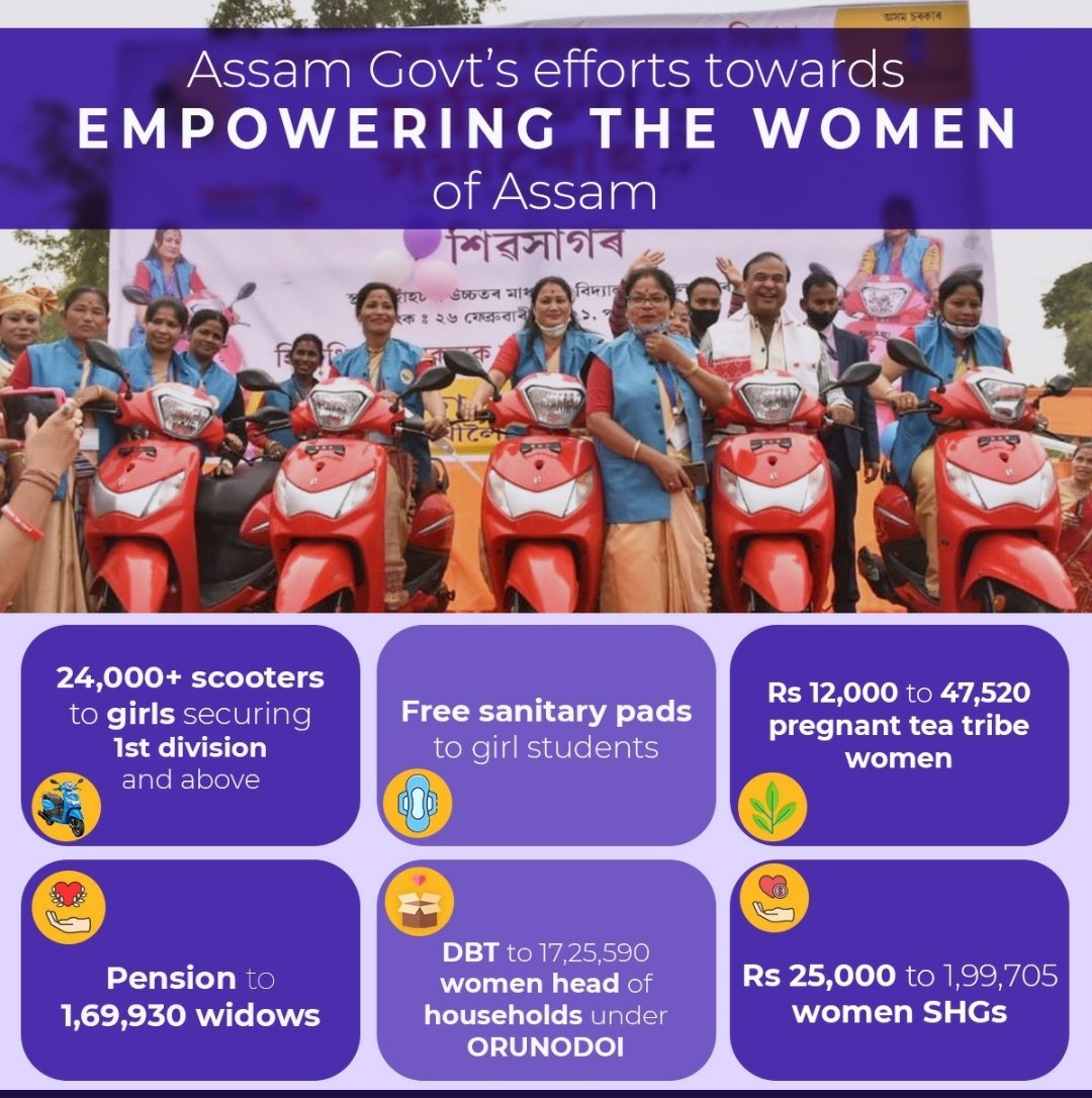 Sharing some of our government's efforts to empower the women of Assam. #InternationalWomensDay