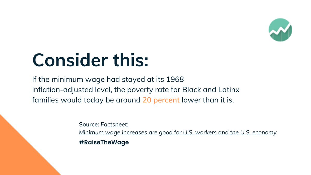 If Congress would #RaiseTheWage, the result would be a decrease in poverty and an increase in earnings for workers, especially for low-wage workers and people of color.