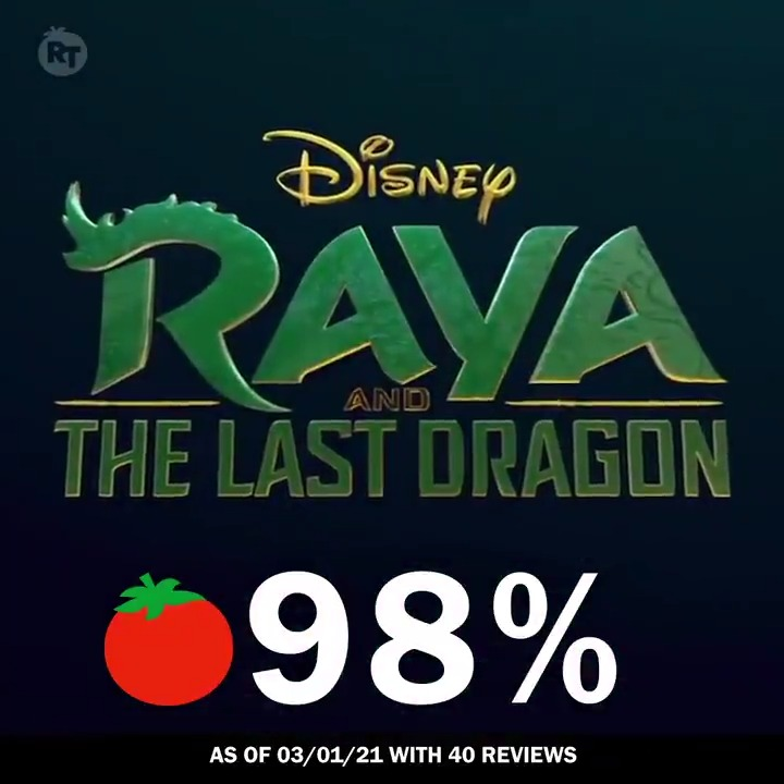 The first reviews are in for #RayaAndTheLastDragon - currently it's #Fresh at 98% on the #Tomatometer, with 40 reviews: