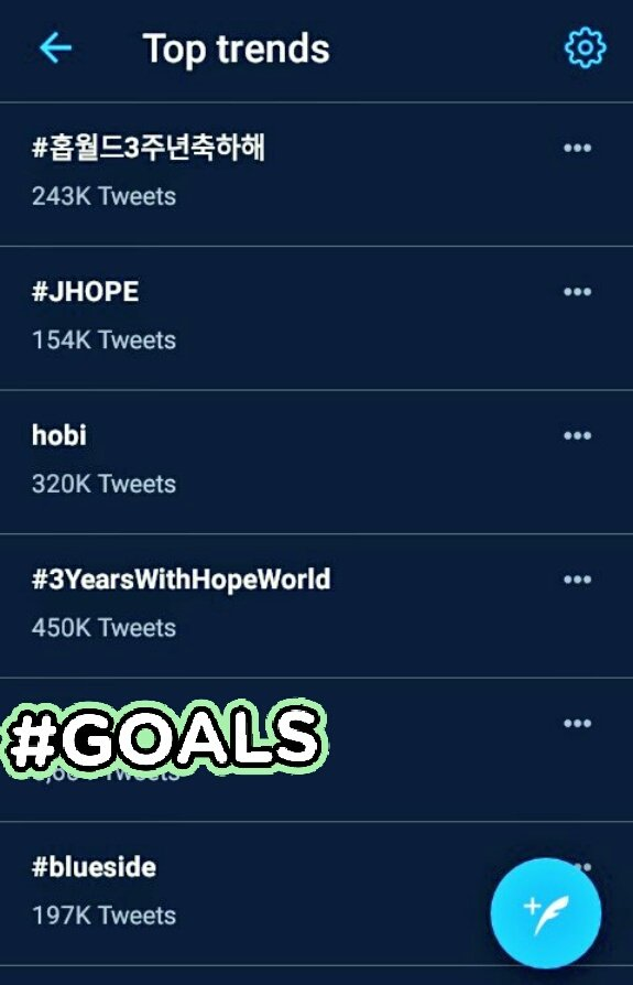 It's your day our SunShine Hobi💜 @BTS_twt  Thank you Hobi. We Love You💜  #3YearsWithHopeWorld  #HopeWorldDay  #홉월드3주년축하해 #blueside