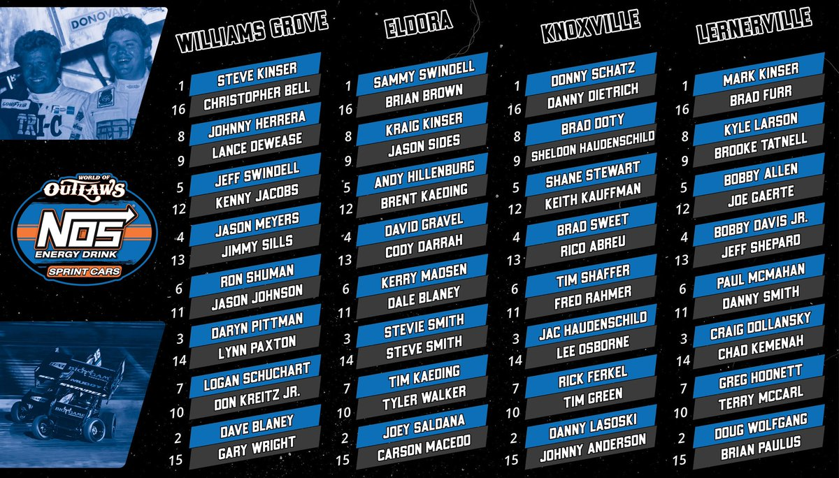 𝗠𝗔𝗥𝗖𝗛 𝗠𝗔𝗗𝗡𝗘𝗦𝗦 | 𝙊𝙐𝙏𝙇𝘼𝙒 𝙎𝙏𝙔𝙇𝙀  Picture this... A 64-driver bracket of 1v1 races  among some of the greatest World of Outlaws @NosEnergyDrink Sprint Car superstars all in their prime.  Just imagine how awesome it would be. 🤩