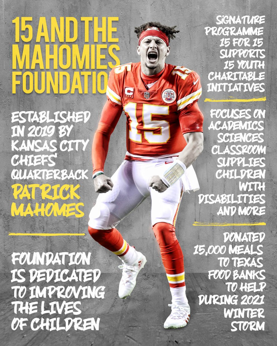 Laureus21 Breakthrough of the Year Nominee, @PatrickMahomes has been making a big impact both on and off the gridiron 💪 The @Chiefs Quarterback founded the @15andMahomies in 2019, a charitable organisation dedicated to improving the lives of children around the world 🙌