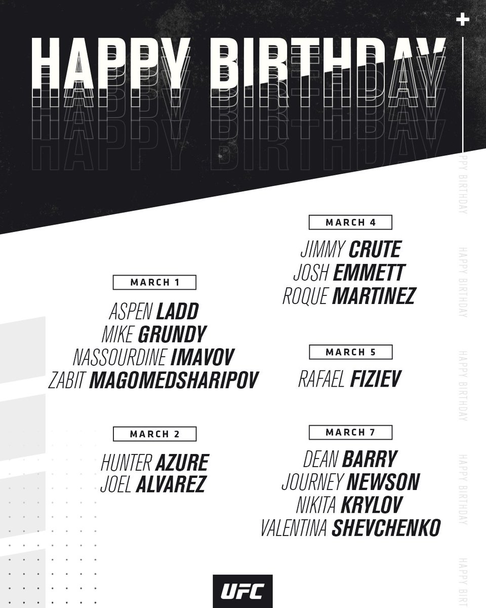 We have some birthdays in the house 🙌 Help us wish these UFC athletes a HBD!