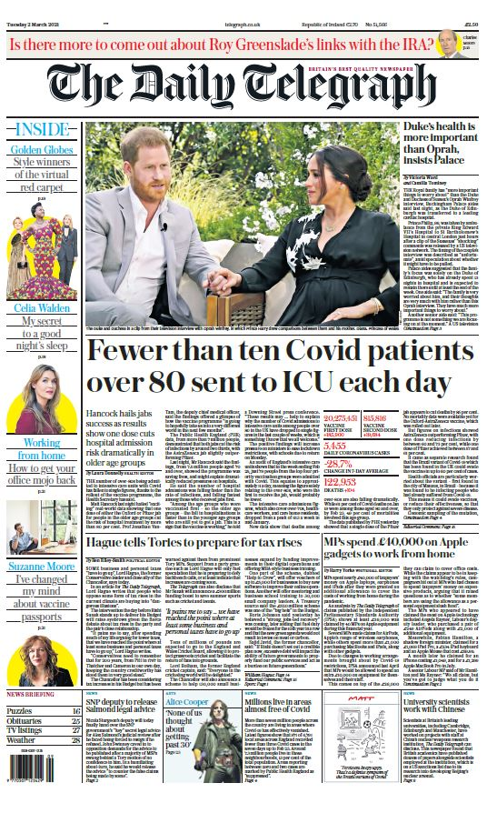 "Tuesday's Telegraph: ""Fewer than ten Covid patients over 80 sent to ICU each day"" #BBCPapers #TomorrowsPapersToday"