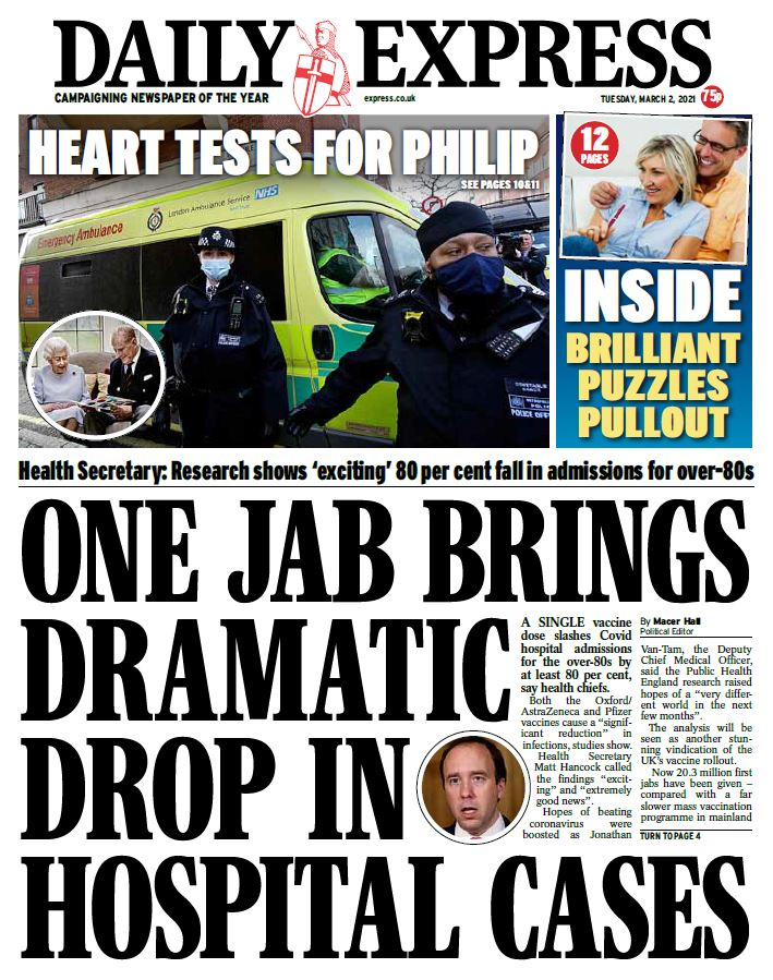 "Tuesday's Express: ""One jab brings dramatic drop in hospital cases"" #BBCPapers #TomorrowsPapersToday"