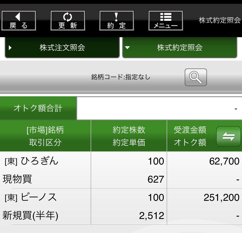 ひろ ぎん ホールディングス 株価