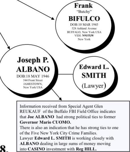 2002 #FBI intel report linking #NewYork Governor Mario Cuomo to prominent #Mafia wiseguys...